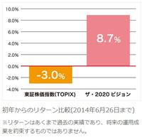20140702_performance